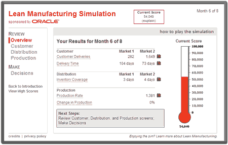 Oracle Lean Manufacutring Simulation