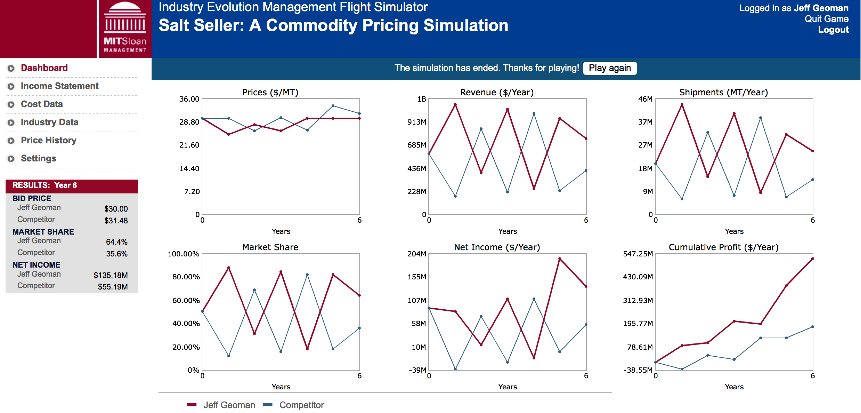 Salt Seller Commodity Pricing Simulation