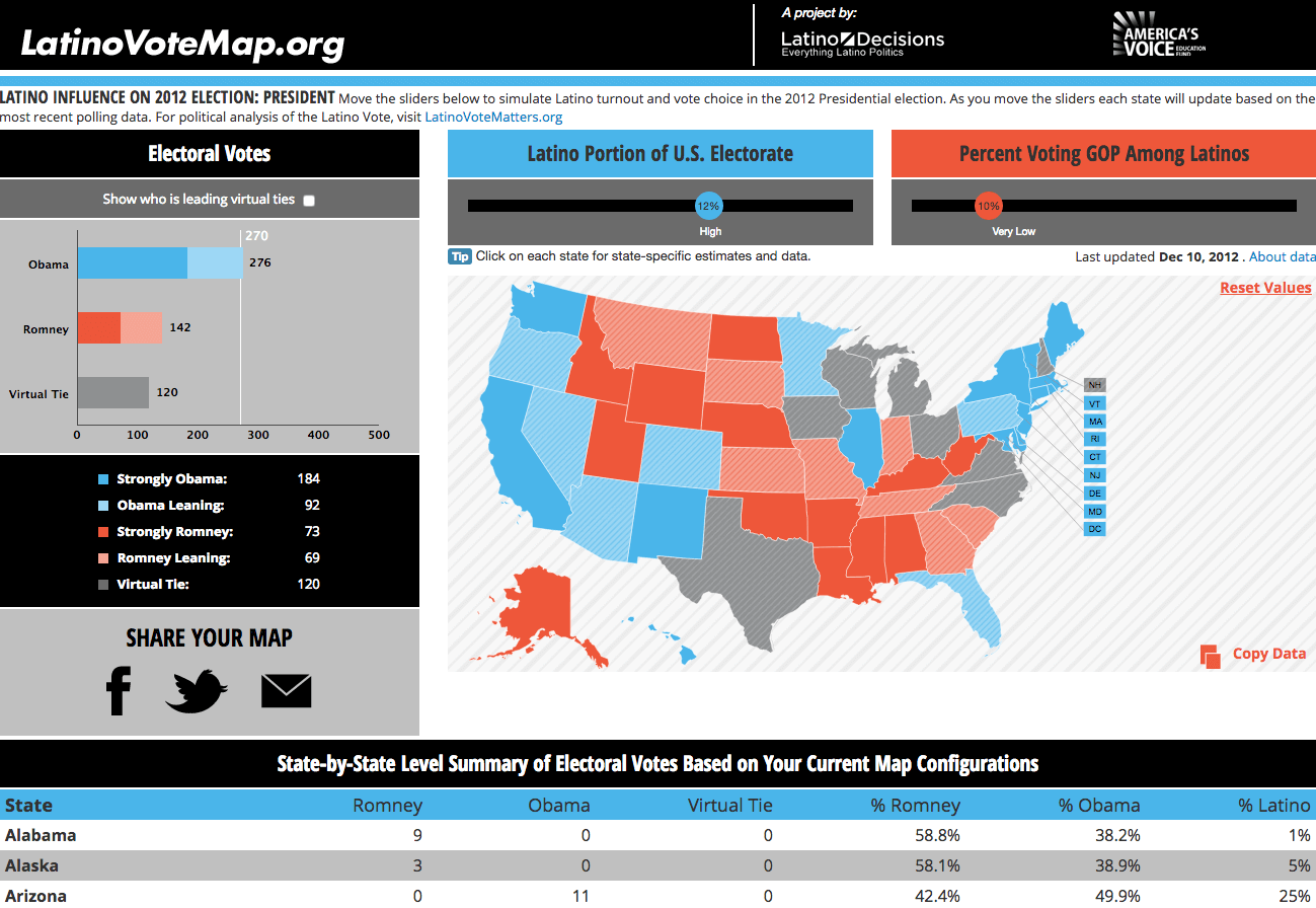 Latino Vote Map