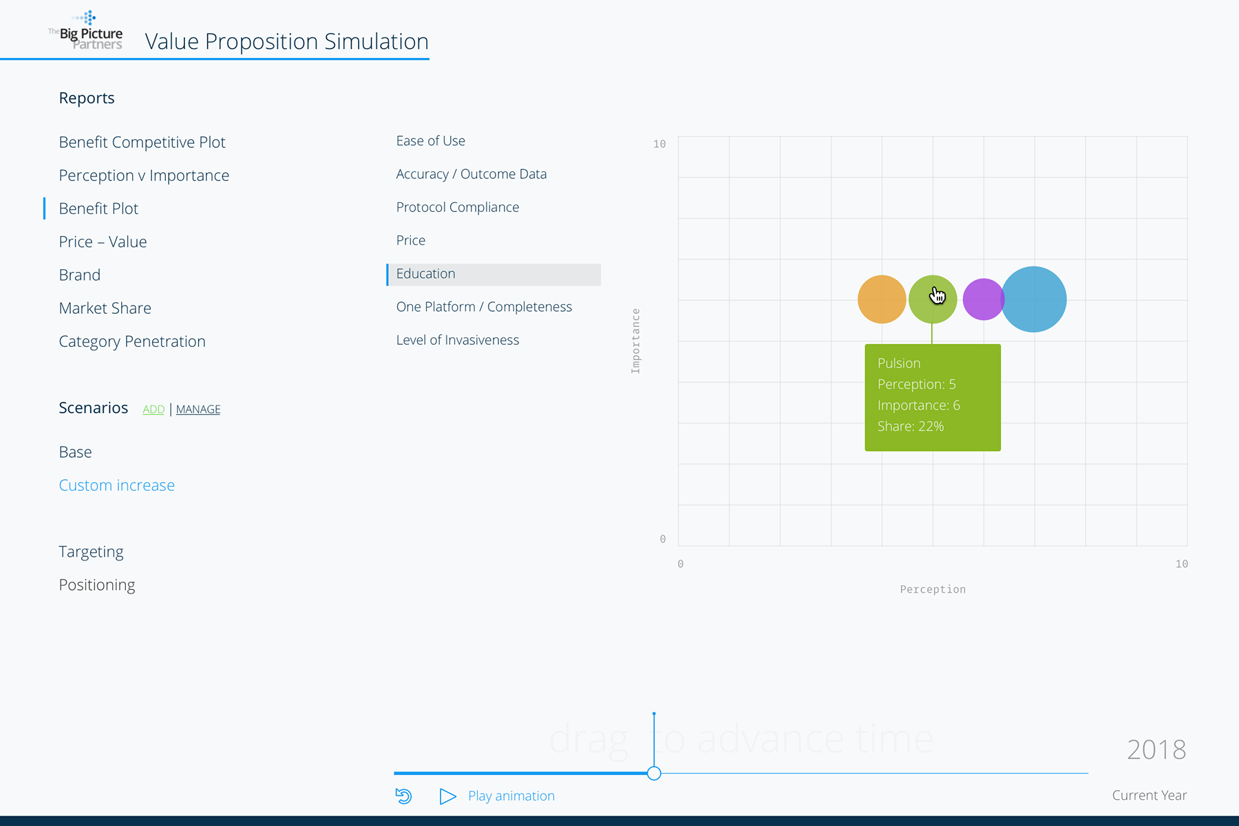 Value Proposition Simulation